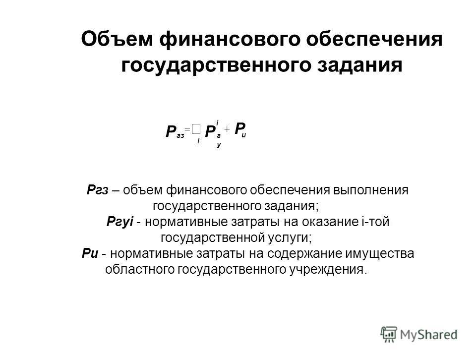 Объем финансового обеспечения государственного задания P PP u i i гyгy гз Pгз – объем финансового обеспечения выполнения государственного задания; Pгуi - нормативные затраты на оказание i-той государственной услуги; Pи - нормативные затраты на содерж