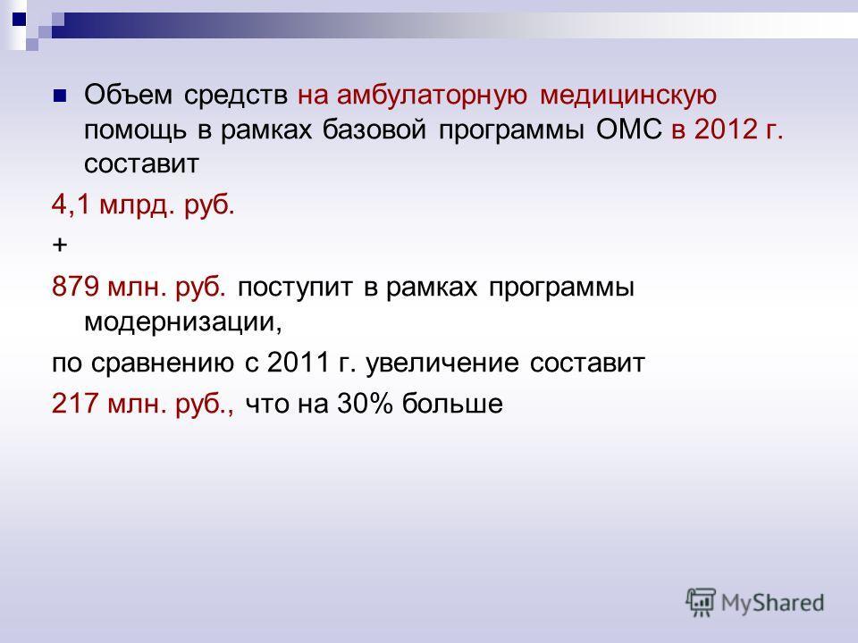 Объем средств на амбулаторную медицинскую помощь в рамках базовой программы ОМС в 2012 г. составит 4,1 млрд. руб. + 879 млн. руб. поступит в рамках программы модернизации, по сравнению с 2011 г. увеличение составит 217 млн. руб., что на 30% больше