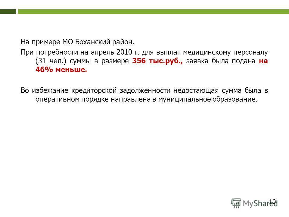 10 На примере МО Боханский район. При потребности на апрель 2010 г. для выплат медицинскому персоналу (31 чел.) суммы в размере 356 тыс.руб., заявка была подана на 46% меньше. Во избежание кредиторской задолженности недостающая сумма была в оперативн