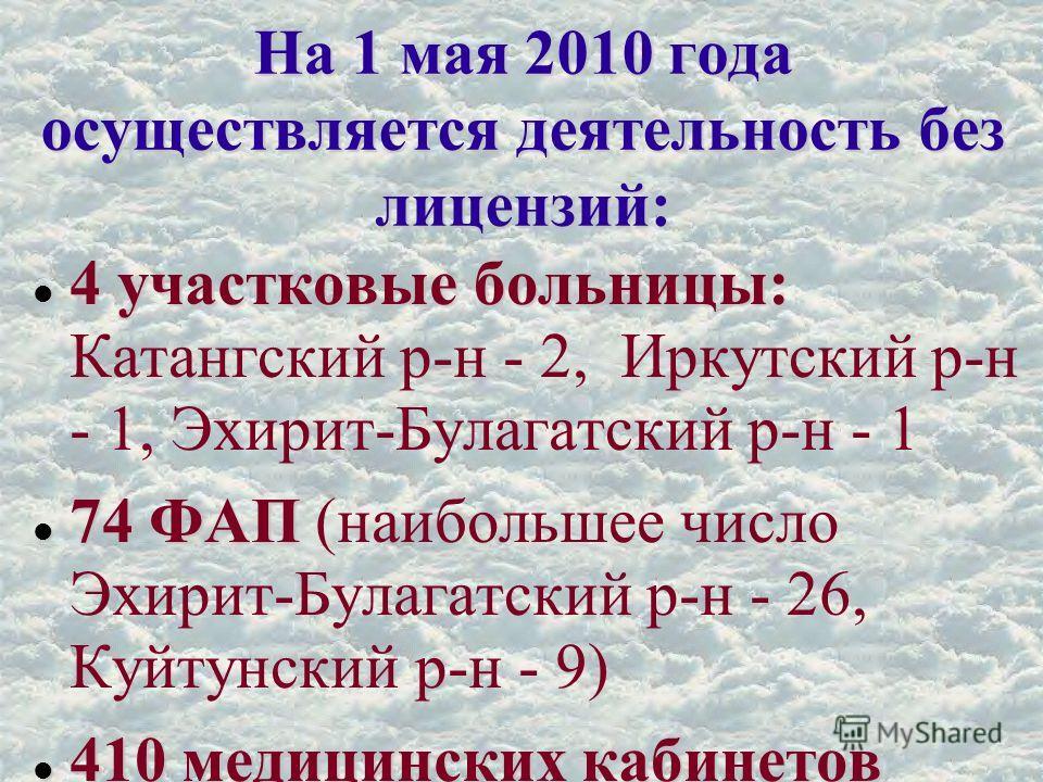 На 1 мая 2010 года осуществляется деятельность без лицензий: 4 участковые больницы: 4 участковые больницы: Катангский р-н - 2, Иркутский р-н - 1, Эхирит-Булагатский р-н - 1 74 ФАП 74 ФАП (наибольшее число Эхирит-Булагатский р-н - 26, Куйтунский р-н -
