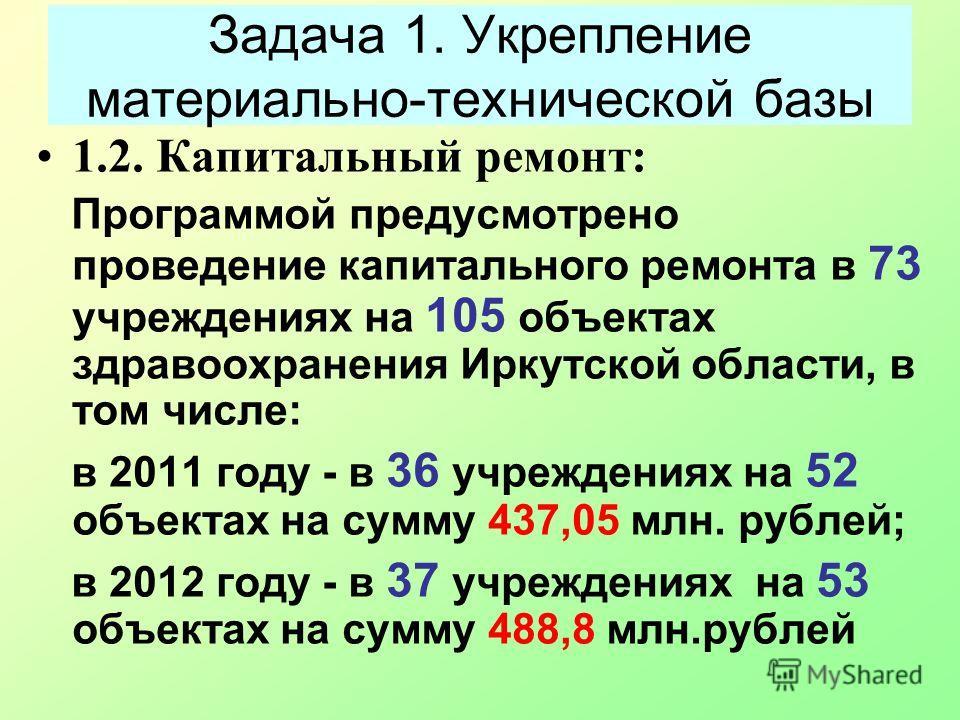 1.2. Капитальный ремонт: Программой предусмотрено проведение капитального ремонта в 73 учреждениях на 105 объектах здравоохранения Иркутской области, в том числе: в 2011 году - в 36 учреждениях на 52 объектах на сумму 437,05 млн. рублей; в 2012 году