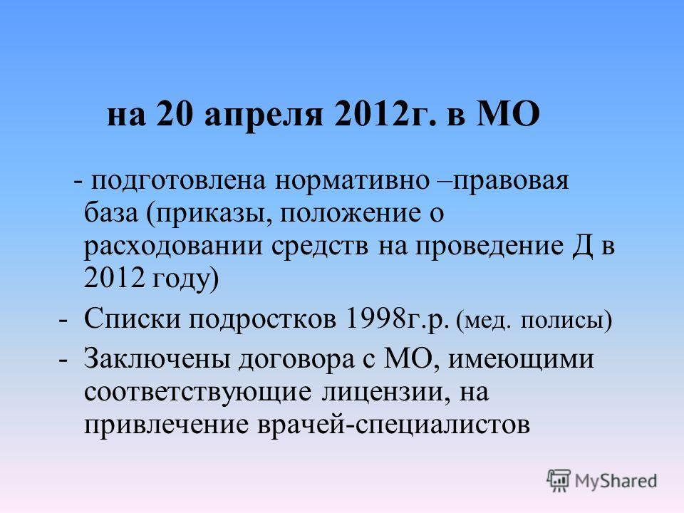 на 20 апреля 2012г. в МО - подготовлена нормативно –правовая база (приказы, положение о расходовании средств на проведение Д в 2012 году) -Списки подростков 1998г.р. (мед. полисы) -Заключены договора с МО, имеющими соответствующие лицензии, на привле