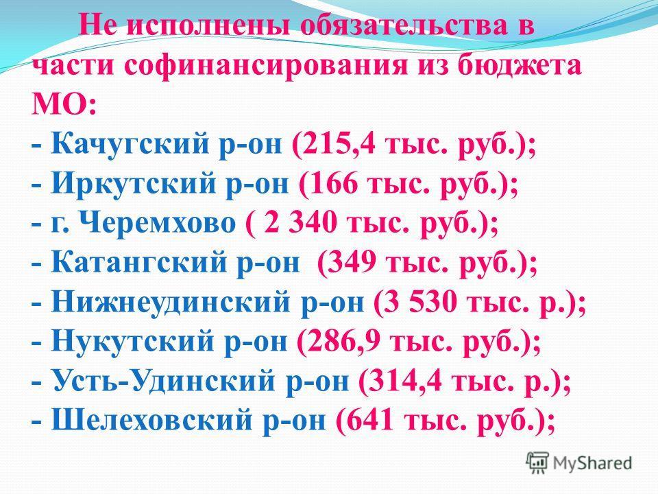 Не исполнены обязательства в части софинансирования из бюджета МО: - Качугский р-он (215,4 тыс. руб.); - Иркутский р-он (166 тыс. руб.); - г. Черемхово ( 2 340 тыс. руб.); - Катангский р-он (349 тыс. руб.); - Нижнеудинский р-он (3 530 тыс. р.); - Нук