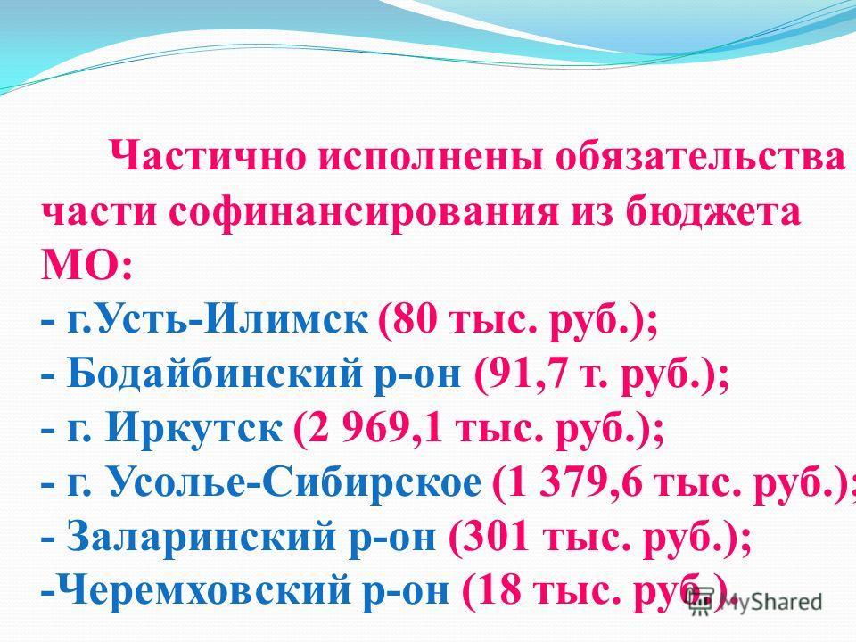Частично исполнены обязательства в части софинансирования из бюджета МО: - г.Усть-Илимск (80 тыс. руб.); - Бодайбинский р-он (91,7 т. руб.); - г. Иркутск (2 969,1 тыс. руб.); - г. Усолье-Сибирское (1 379,6 тыс. руб.); - Заларинский р-он (301 тыс. руб