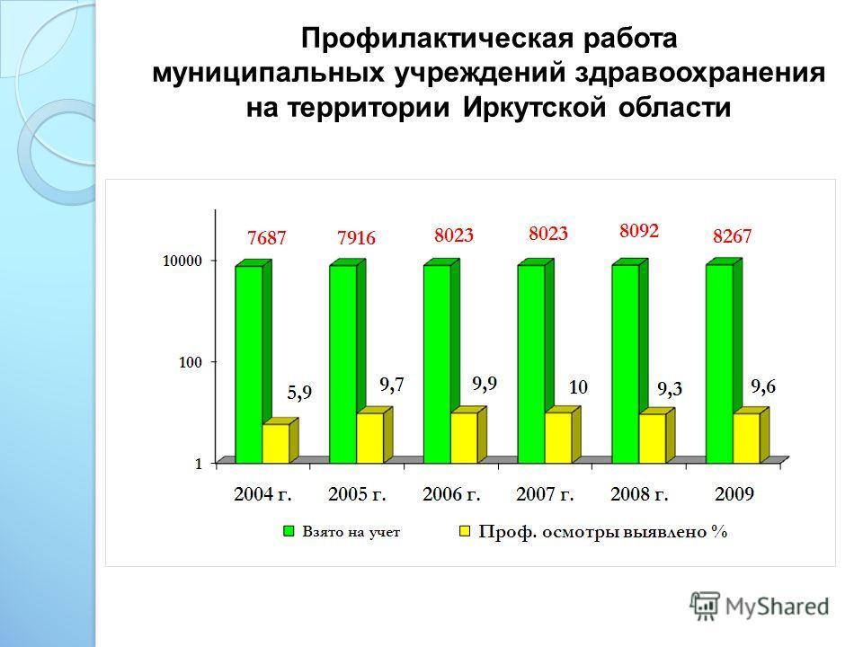 Профилактическая работа муниципальных учреждений здравоохранения на территории Иркутской области