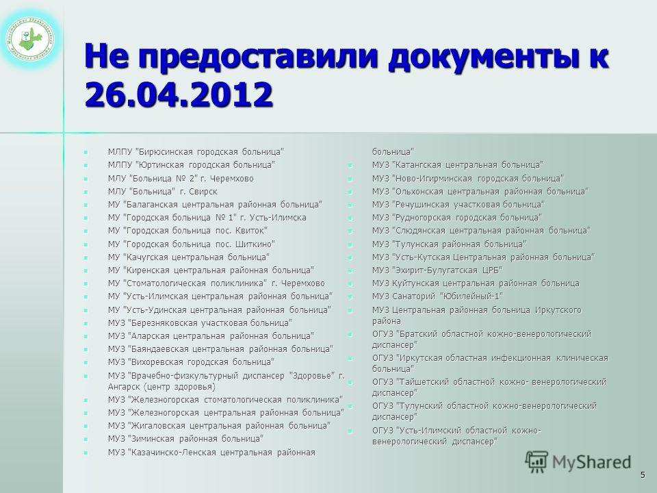 Не предоставили документы к 26.04.2012 МЛПУ