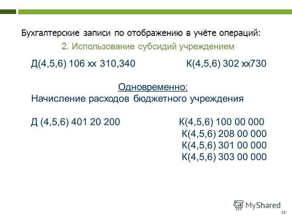 10 Бухгалтерские записи по отображению в учёте операций: 2. Использование субсидий учреждением Д(4,5,6) 106 хх 310,340 К(4,5,6) 302 хх730 Одновременно: Начисление расходов бюджетного учреждения Д (4,5,6) 401 20 200 К(4,5,6) 100 00 000 К(4,5,6) 208 00