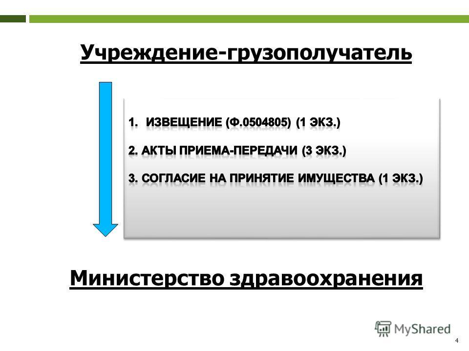 4 Министерство здравоохранения