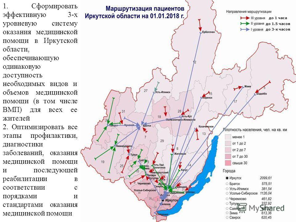 1. Сформировать эффективную 3-х уровневую систему оказания медицинской помощи в Иркутской области, обеспечивающую одинаковую доступность необходимых видов и объемов медицинской помощи (в том числе ВМП) для всех ее жителей 2. Оптимизировать все этапы