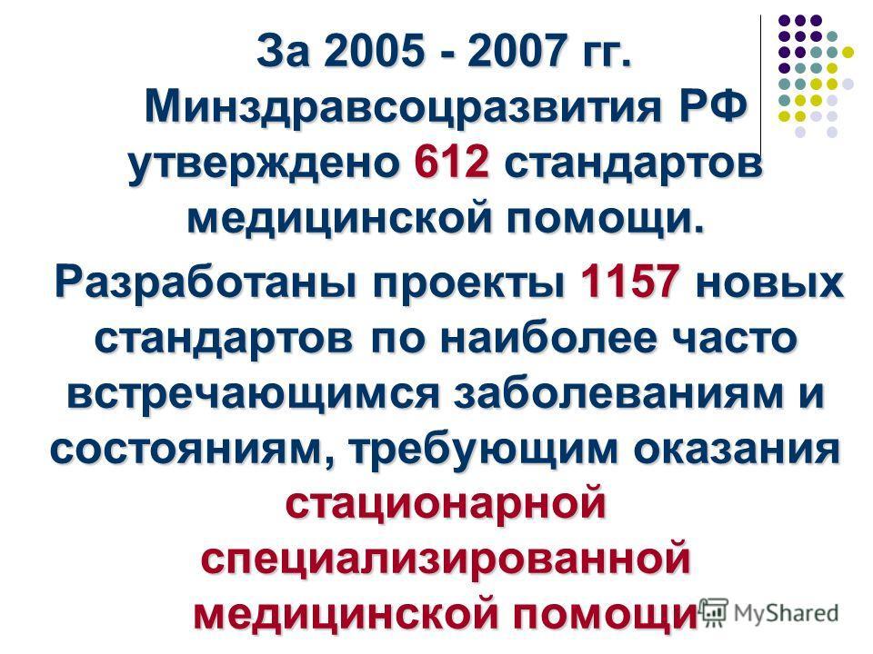 За 2005 - 2007 гг. Минздравсоцразвития РФ утверждено 612 стандартов медицинской помощи. За 2005 - 2007 гг. Минздравсоцразвития РФ утверждено 612 стандартов медицинской помощи. Разработаны проекты 1157 новых стандартов по наиболее часто встречающимся
