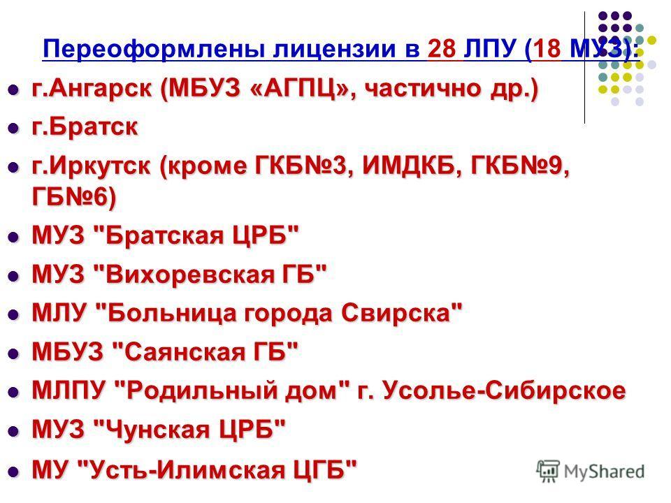 Переоформлены лицензии в 28 ЛПУ (18 МУЗ): г.Ангарск (МБУЗ «АГПЦ», частично др.) г.Ангарск (МБУЗ «АГПЦ», частично др.) г.Братск г.Братск г.Иркутск (кроме ГКБ3, ИМДКБ, ГКБ9, ГБ6) г.Иркутск (кроме ГКБ3, ИМДКБ, ГКБ9, ГБ6) МУЗ