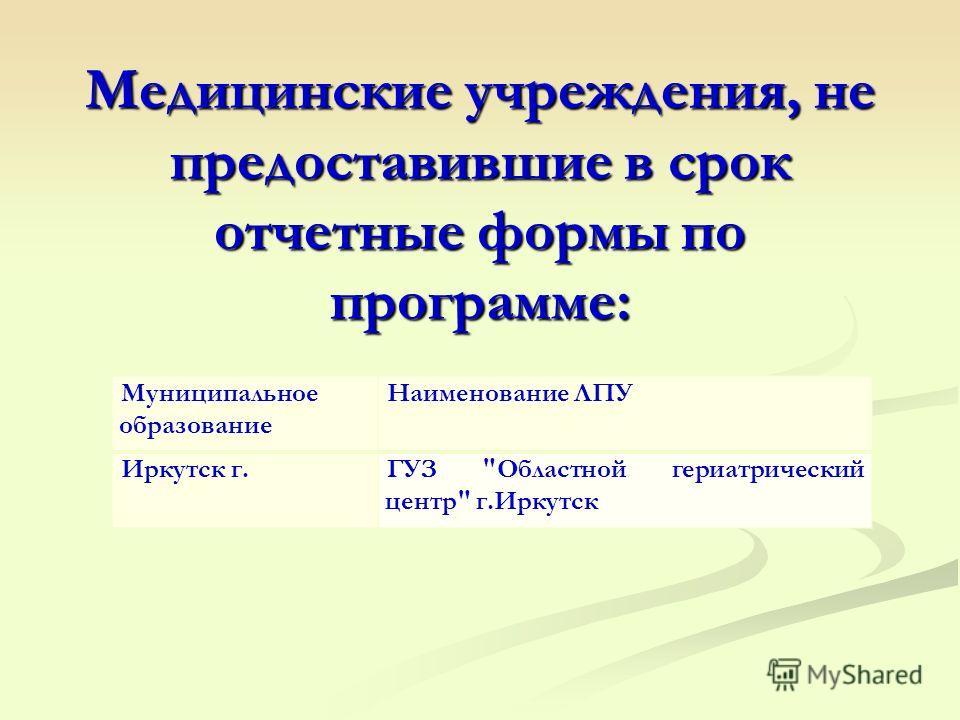 Медицинские учреждения, не предоставившие в срок отчетные формы по программе: Муниципальное образование Наименование ЛПУ Иркутск г.ГУЗ Областной гериатрический центр г.Иркутск