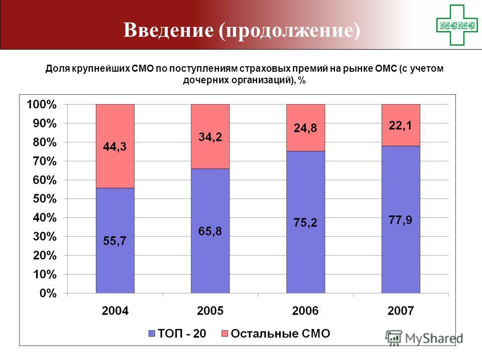 Доля крупнейших СМО по поступлениям страховых премий на рынке ОМС (с учетом дочерних организаций), %