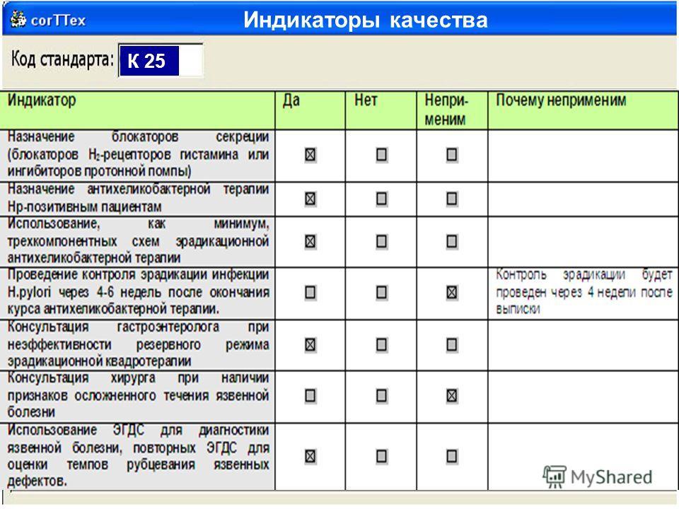 14 К 25 Индикаторы качества