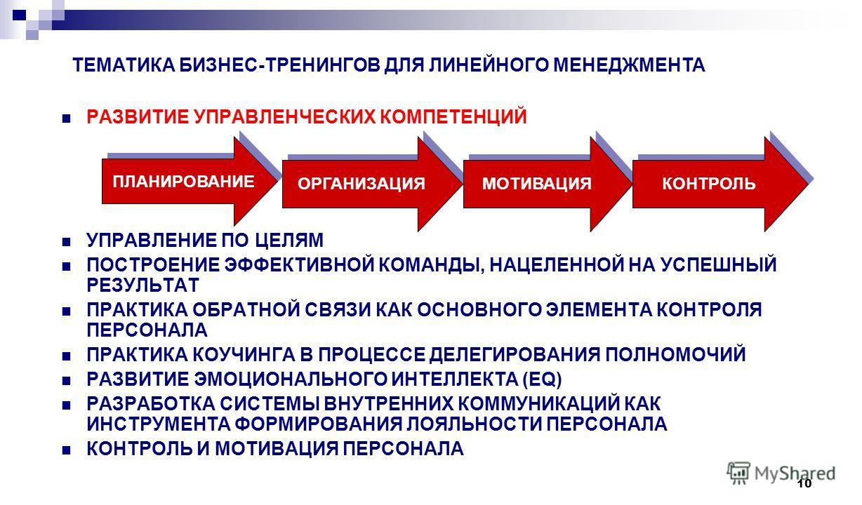 10 РАЗВИТИЕ УПРАВЛЕНЧЕСКИХ КОМПЕТЕНЦИЙ УПРАВЛЕНИЕ ПО ЦЕЛЯМ ПОСТРОЕНИЕ ЭФФЕКТИВНОЙ КОМАНДЫ, НАЦЕЛЕННОЙ НА УСПЕШНЫЙ РЕЗУЛЬТАТ ПРАКТИКА ОБРАТНОЙ СВЯЗИ КАК ОСНОВНОГО ЭЛЕМЕНТА КОНТРОЛЯ ПЕРСОНАЛА ПРАКТИКА КОУЧИНГА В ПРОЦЕССЕ ДЕЛЕГИРОВАНИЯ ПОЛНОМОЧИЙ РАЗВИТ