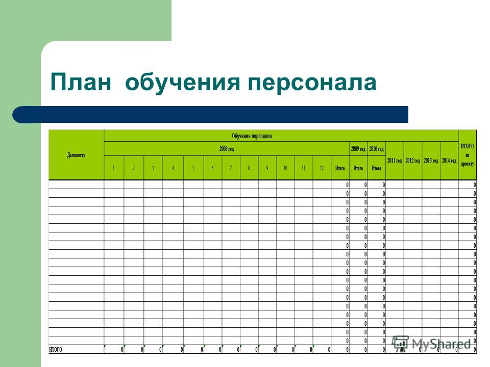 План обучения персонала