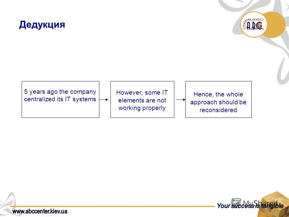 Дедукция 5 years ago the company centralized its IT systems However, some IT elements are not working properly Hence, the whole approach should be reconsidered