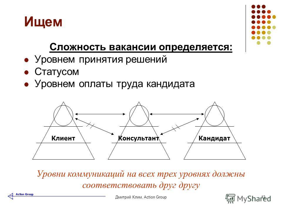 Дмитрий Клим, Аction Group12 Ищем Сложность вакансии определяется: Уровнем принятия решений Статусом Уровнем оплаты труда кандидата КонсультантКандидатКлиент Уровни коммуникаций на всех трех уровнях должны соответствовать друг другу