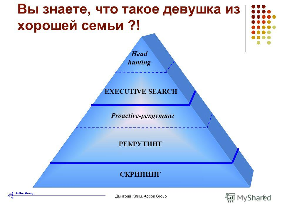 Дмитрий Клим, Аction Group6 Вы знаете, что такое девушка из хорошей семьи ?! СКРИНИНГ РЕКРУТИНГ Proactive-рекрутинг EXECUTIVE SEARCH Head hunting