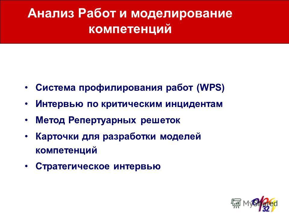 Анализ Работ и моделирование компетенций Система профилирования работ (WPS) Интервью по критическим инцидентам Метод Репертуарных решеток Карточки для разработки моделей компетенций Стратегическое интервью