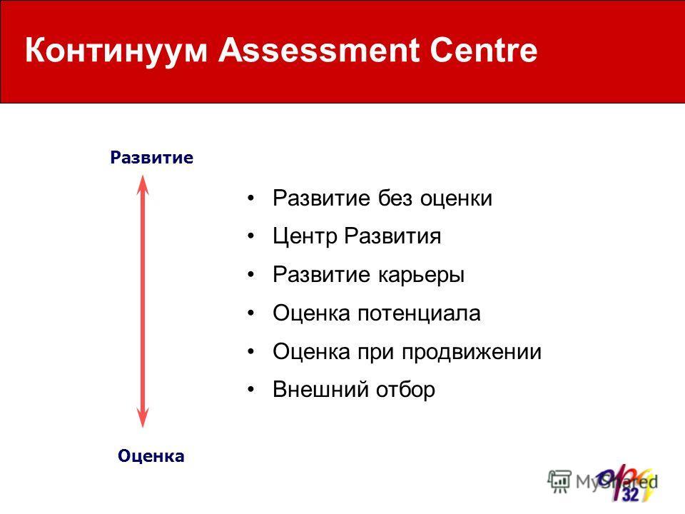 Континуум Assessment Centre Развитие без оценки Центр Развития Развитие карьеры Оценка потенциала Оценка при продвижении Внешний отбор Развитие Оценка