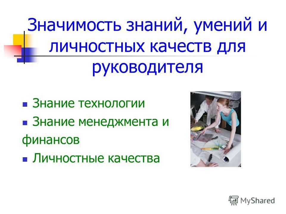 Значимость знаний, умений и личностных качеств для руководителя Знание технологии Знание менеджмента и финансов Личностные качества