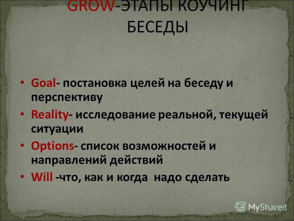 GROW-ЭТАПЫ КОУЧИНГ БЕСЕДЫ Goal- постановка целей на беседу и перспективу Reality- исследование реальной, текущей ситуации Options- список возможностей и направлений действий Will -что, как и когда надо сделать