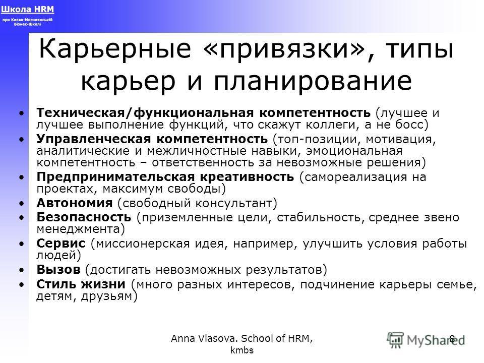 Anna Vlasova. School of HRM, kmbs 8 Карьерные «привязки», типы карьер и планирование Техническая/функциональная компетентность (лучшее и лучшее выполнение функций, что скажут коллеги, а не босс) Управленческая компетентность (топ-позиции, мотивация,