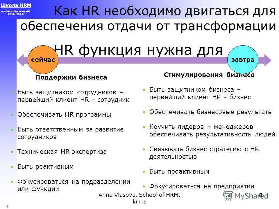 Anna Vlasova, School of HRM, kmbs 8 8 Поддержки бизнеса Быть защитником сотрудников – первейший клиент HR – сотрудник Обеспечивать HR программы Быть ответственным за развитие сотрудников Техническая HR экспертиза Быть реактивным Фокусироваться на под