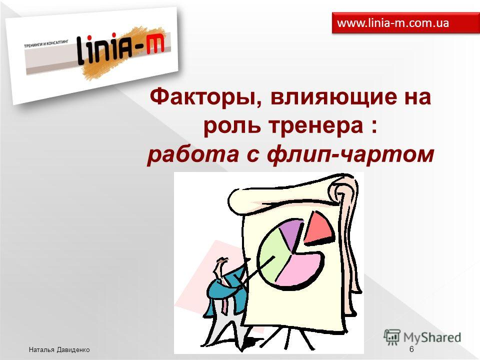 11.12.2013 6 Наталья Давиденко www.linia-m.com.ua Факторы, влияющие на роль тренера : работа с флип-чартом