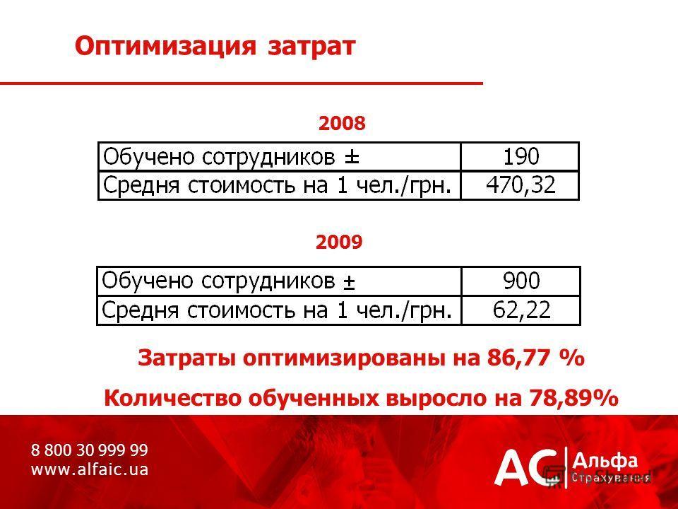 2008 8 800 30 999 99 w w w. a l f a i c. u a 2009 Затраты оптимизированы на 86,77 % Количество обученных выросло на 78,89% Оптимизация затрат