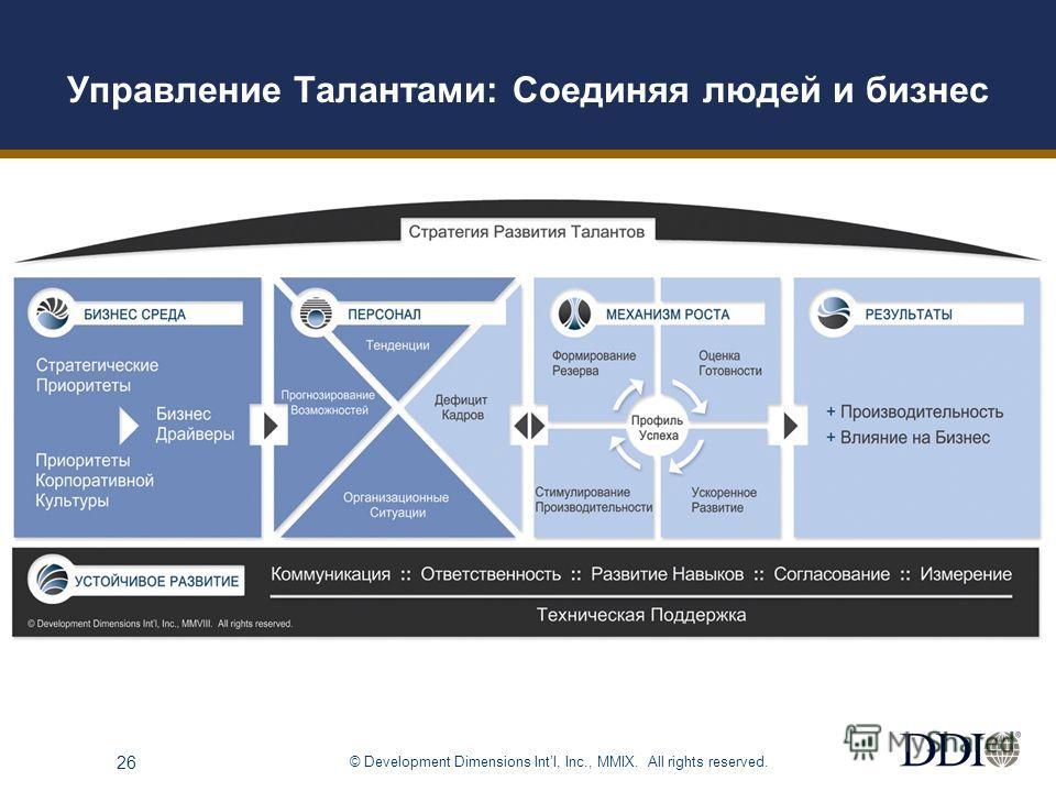 © Development Dimensions Intl, Inc., MMIX. All rights reserved. 26 Управление Талантами: Соединяя людей и бизнес