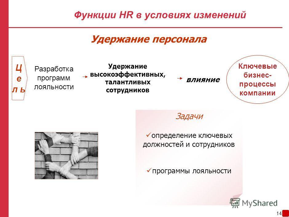 13 Функции HR в условиях изменений Планирование Удержание Оценка Мотивация Внутренний PR Обучение и развитие