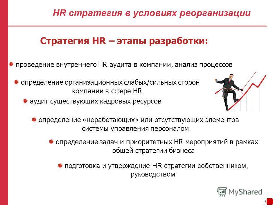 2 HR стратегия в условиях реорганизации Бизнес стратегия Внешняя среда SWOT анализ бизнес среды Внутренняя среда потенциальные риски для бизнеса потенциальные возможности План мероприятий Планирование персонала Система оплаты труда и премирования Обу