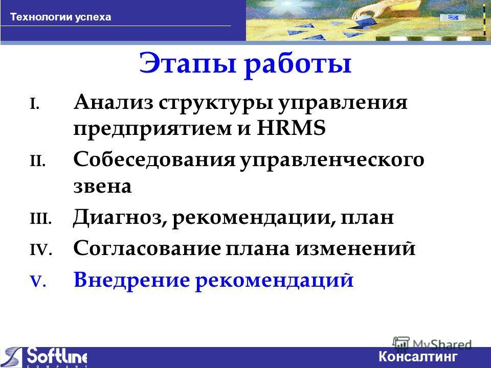 Технологии успеха Консалтинг Этапы работы I. Анализ структуры управления предприятием и HRMS II. Собеседования управленческого звена III. Диагноз, рекомендации, план IV. Согласование плана изменений V. Внедрение рекомендаций