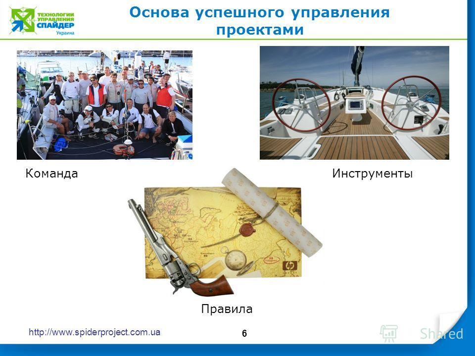 Основа успешного управления проектами http://www.spiderproject.com.ua 6 КомандаИнструменты Правила