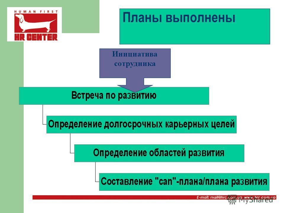 Система развития сотрудников