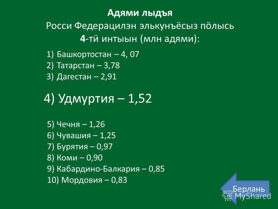 4) Удмуртия – 1,52 Берлань
