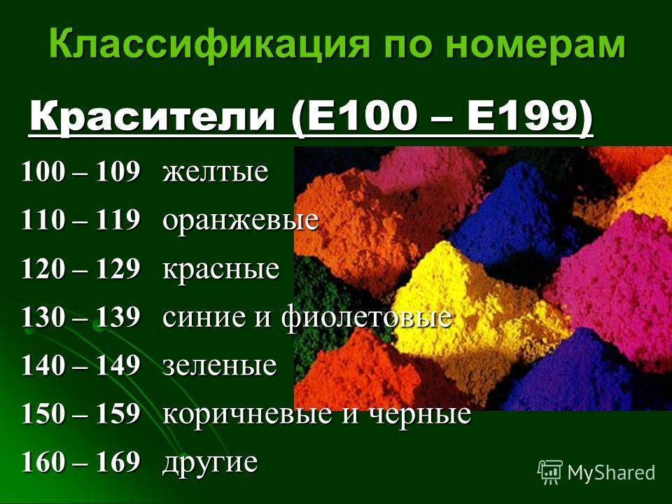 Классификация по номерам Красители (Е100 – Е199) Красители (Е100 – Е199) 100 – 109 желтые 110 – 119 оранжевые 120 – 129 красные 130 – 139 синие и фиолетовые 140 – 149 зеленые 150 – 159 коричневые и черные 160 – 169 другие