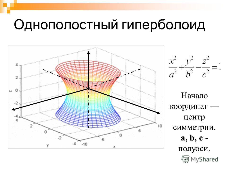 Эллипсоид Начало координат центр симметрии. а, b, c - полуоси эллипсоида. Точки пересечения эллипсоида с осями – вершины.