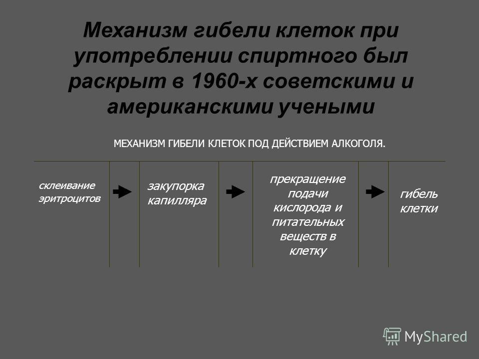 Механизм гибели клеток при употреблении спиртного был раскрыт в 1960-х советскими и американскими учеными МЕХАНИЗМ ГИБЕЛИ КЛЕТОК ПОД ДЕЙСТВИЕМ АЛКОГОЛЯ. склеивание эритроцитов закупорка капилляра прекращение подачи кислорода и питательных веществ в к