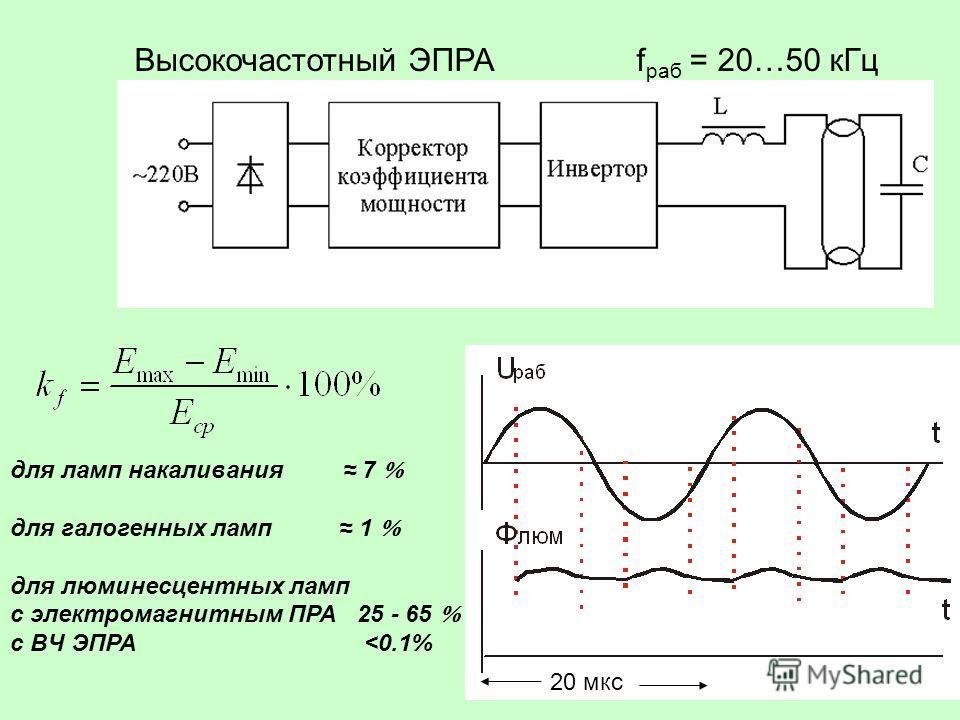 Высокочастотный ЭПРА f раб = 20…50 кГц 20 мкс для ламп накаливания 7 для галогенных ламп 1 для люминесцентных ламп c электромагнитным ПРА 25 - 65 с ВЧ ЭПРА