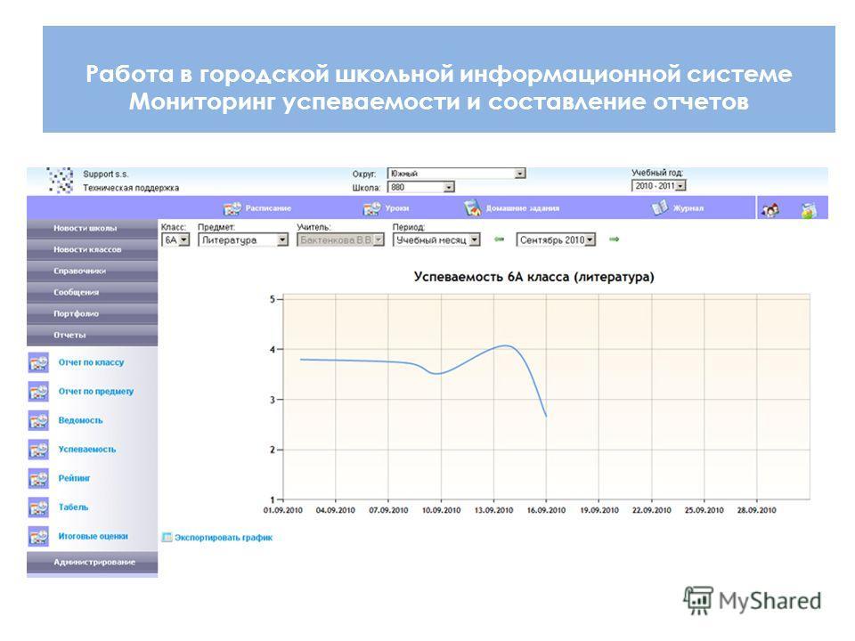 Работа в городской школьной информационной системе Мониторинг успеваемости и составление отчетов