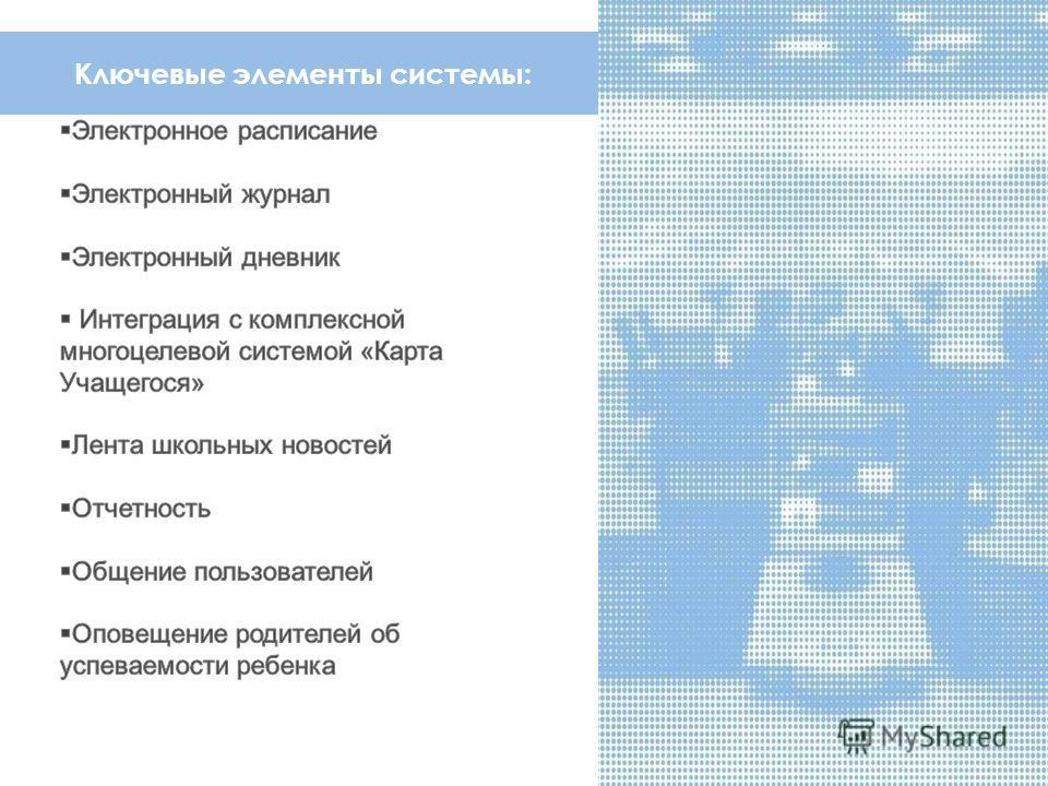 Ключевые элементы системы: