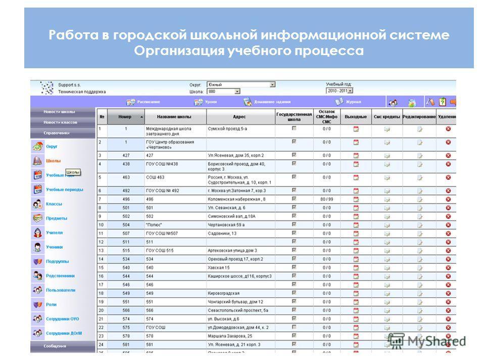 Работа в городской школьной информационной системе Организация учебного процесса