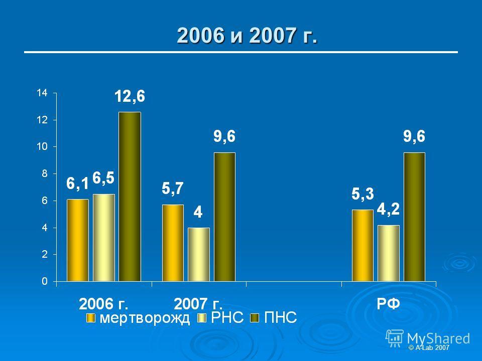 2006 и 2007 г. 2006 и 2007 г. A-Lab 2007
