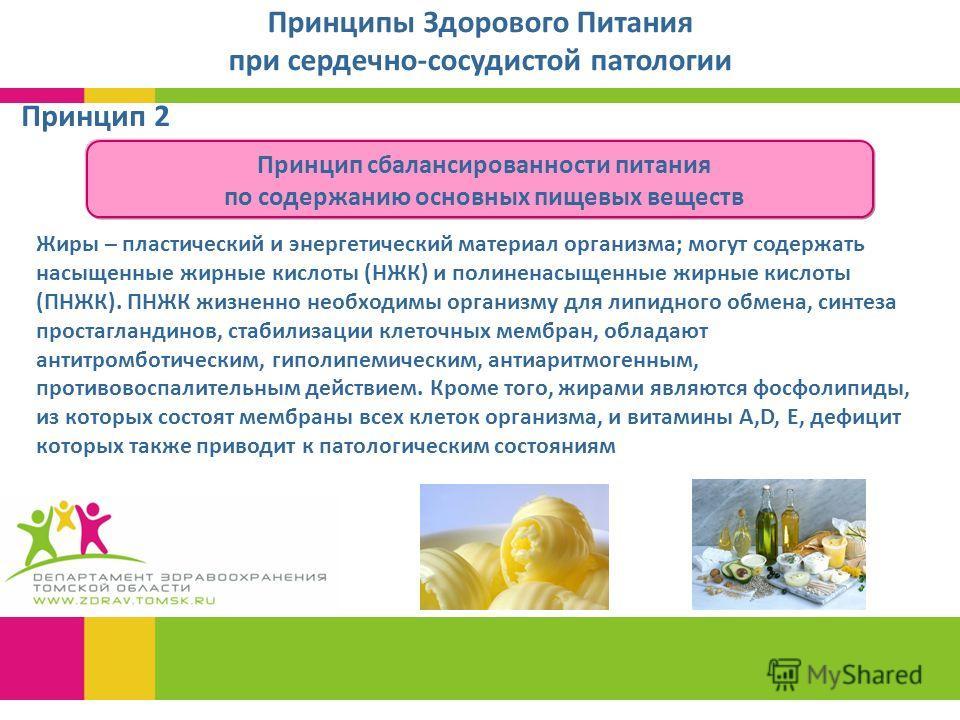 Принцип 2 Принципы Здорового Питания при сердечно-сосудистой патологии Жиры – пластический и энергетический материал организма; могут содержать насыщенные жирные кислоты (НЖК) и полиненасыщенные жирные кислоты (ПНЖК). ПНЖК жизненно необходимы организ