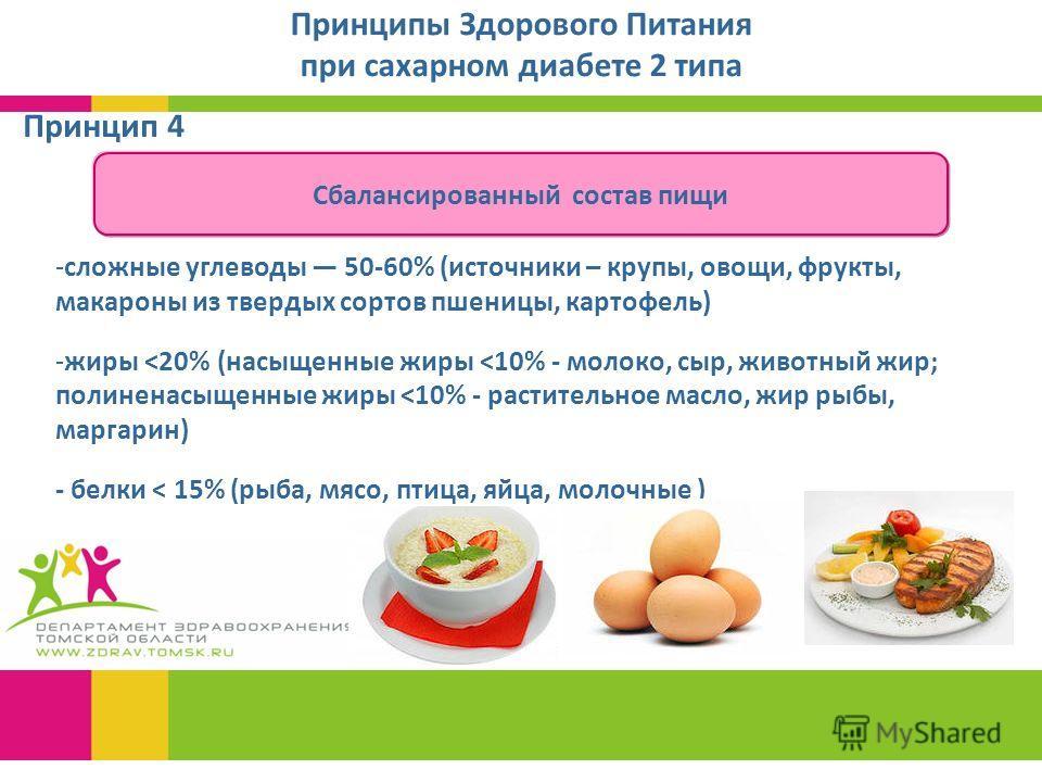 Принципы Здорового Питания при сахарном диабете 2 типа Сбалансированный состав пищи Принцип 4 -сложные углеводы 50-60% (источники – крупы, овощи, фрукты, макароны из твердых сортов пшеницы, картофель) -жиры