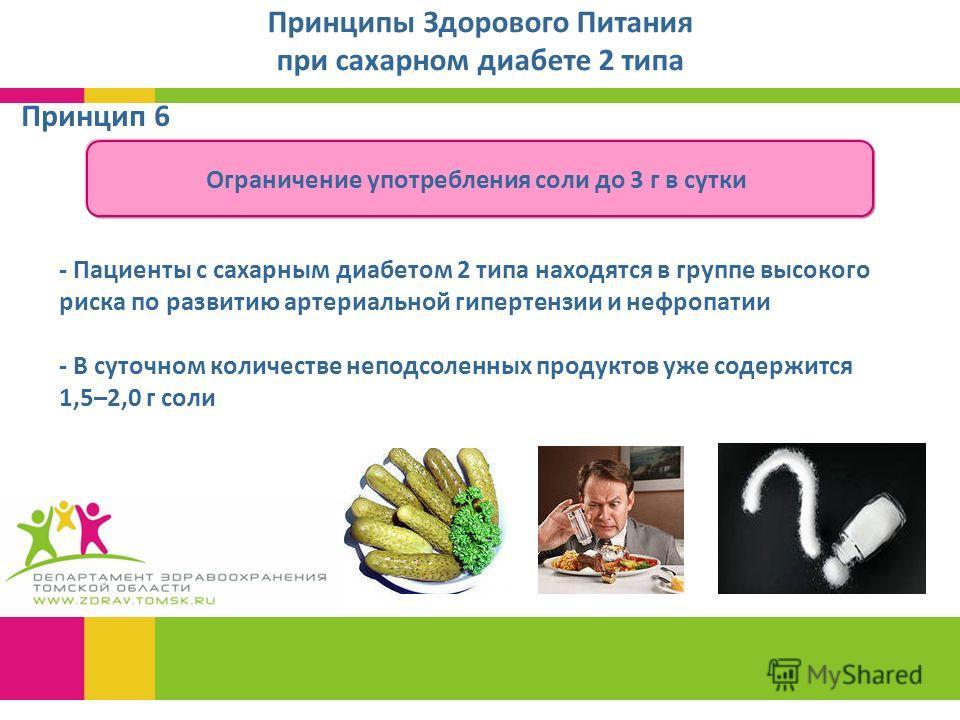 здоровое питание классный час 11 класс