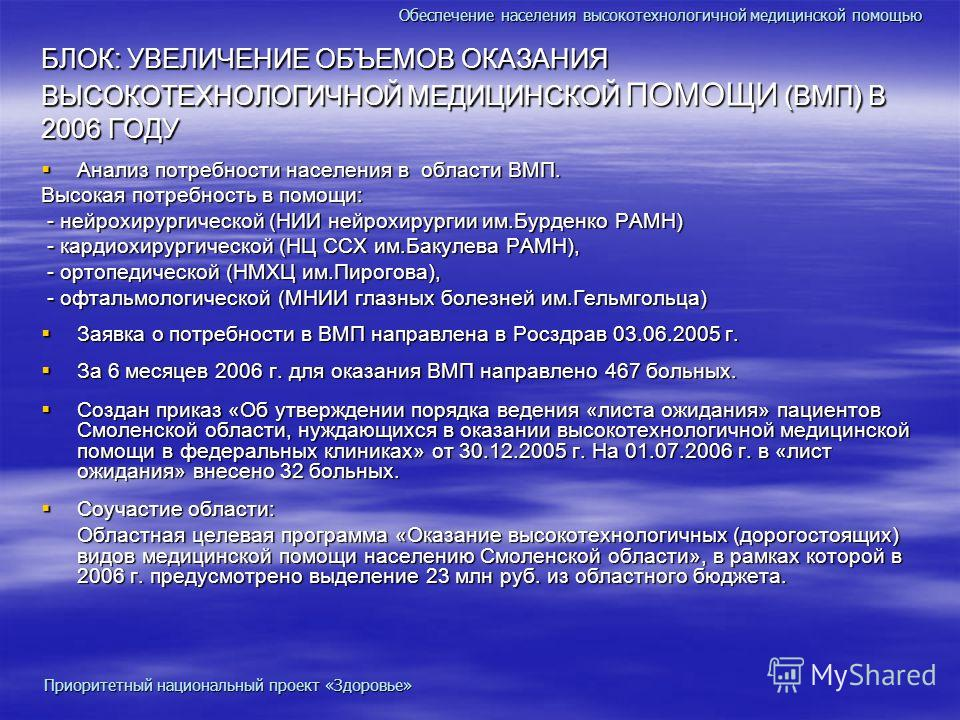 БЛОК: УВЕЛИЧЕНИЕ ОБЪЕМОВ ОКАЗАНИЯ ВЫСОКОТЕХНОЛОГИЧНОЙ МЕДИЦИНСКОЙ ПОМОЩИ (ВМП) В 2006 ГОДУ Анализ потребности населения в области ВМП. Анализ потребности населения в области ВМП. Высокая потребность в помощи: - нейрохирургической (НИИ нейрохирургии и